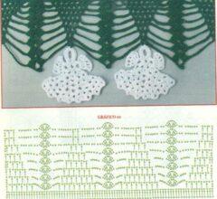 graficos de croche para guardanapos toalhas