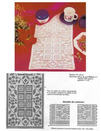Aprenda fazer Caminho de mesa de crochê (Com gráfico, Passo a passo)