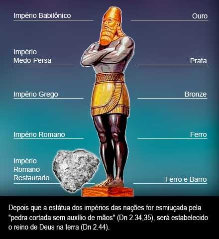 a estatua de nabucodonosor