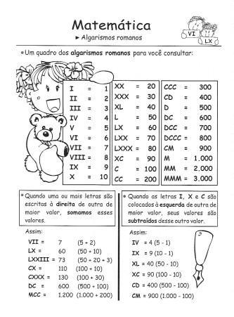 atividades com tabela de algarismos romanos
