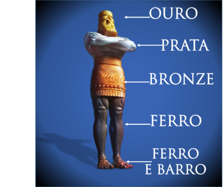 explicacoes sobre a estatua de nabucodonosor