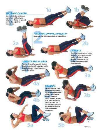 exercícios para emagrecer