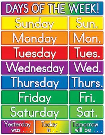 Dias da semana em INGLÊS como falar e decorar
