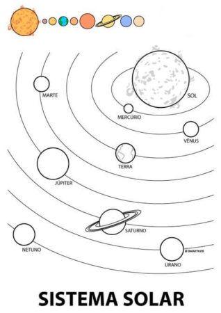 Atividade sobre o Sistema SOLAR para estudantes