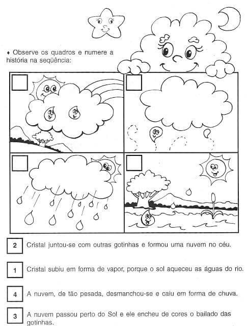 Atividade De Ciencias Ciclo Da Agua Para Ensino Fundamental Bela